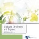 Black Enrollments in Graduate Schools Continue to Grow